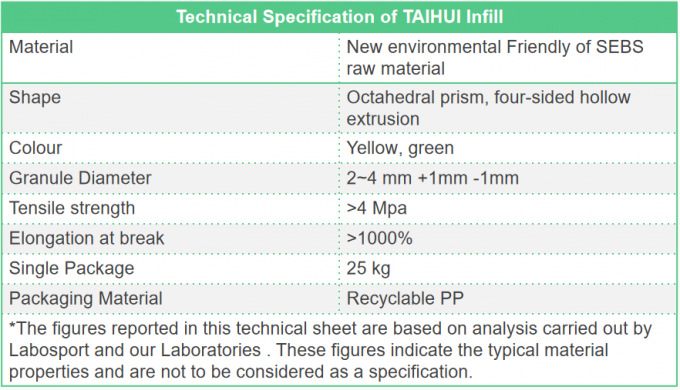 Low Bulk Density UV resistance Artificial Turf Infill TPE Rubber Granules Recyclable For Outdoor Soccer Fields 4